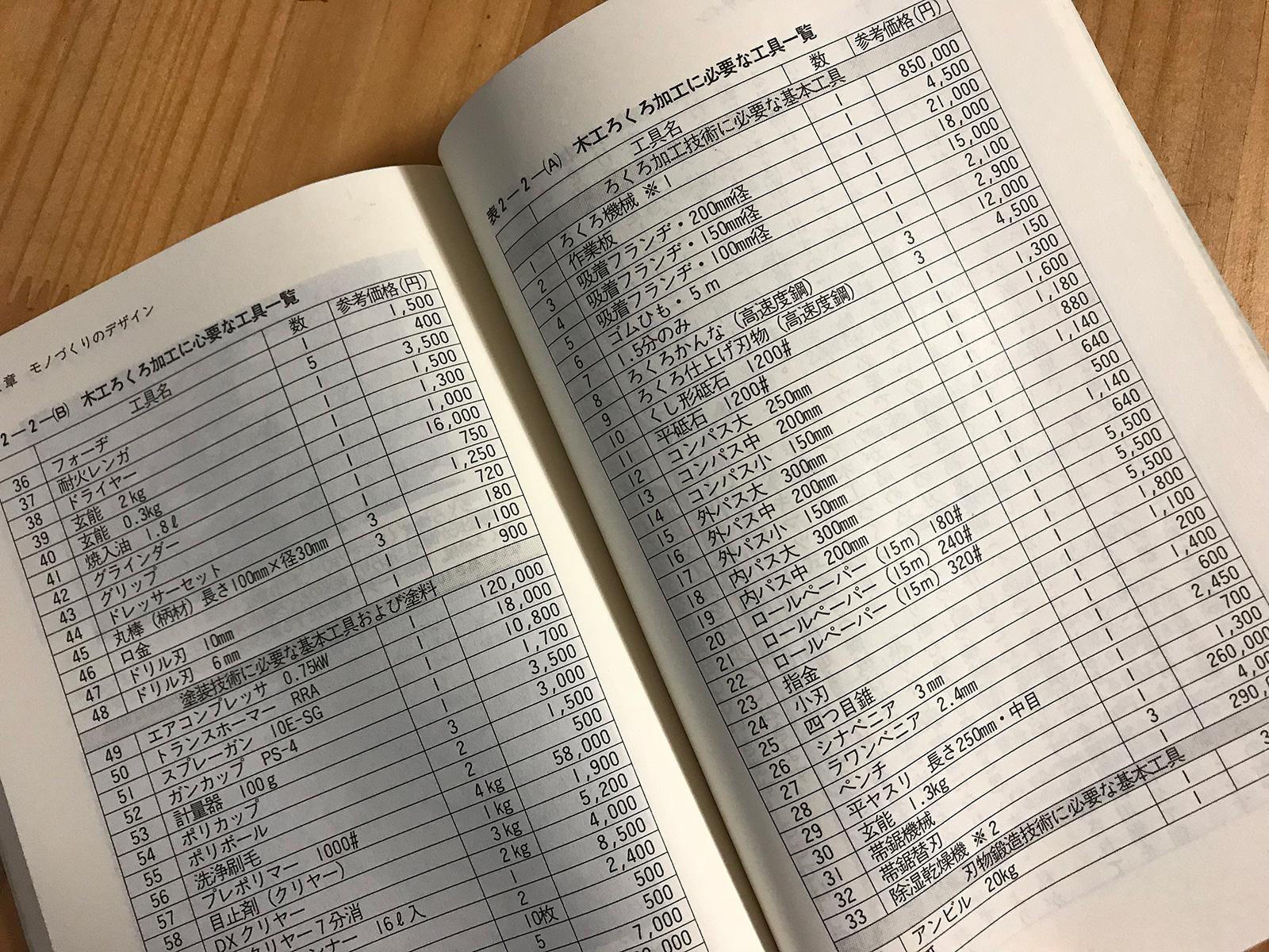 時松辰夫先生の著書『山村クラフトのすすめ』