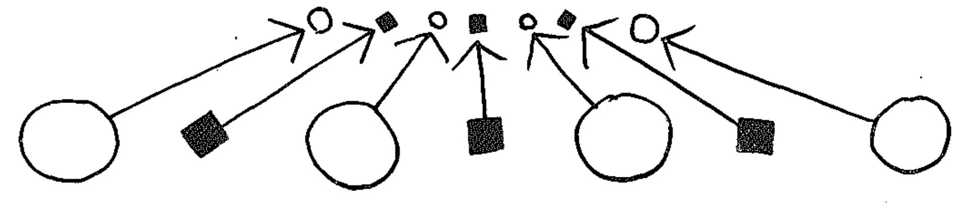脱グループ活動の手はじめに、脱グループメンバーは問題意識と具体的な問題事実をもち寄ってプロジェクトチームをつくりはじめる。